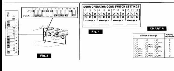 Pro Max Compatible Garage Door Opener Parts Programming