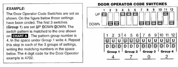 genie_wireless_keypad_entry_system2 pro max compatible garage door opener parts programming instructions genie garage door wiring diagram at gsmx.co